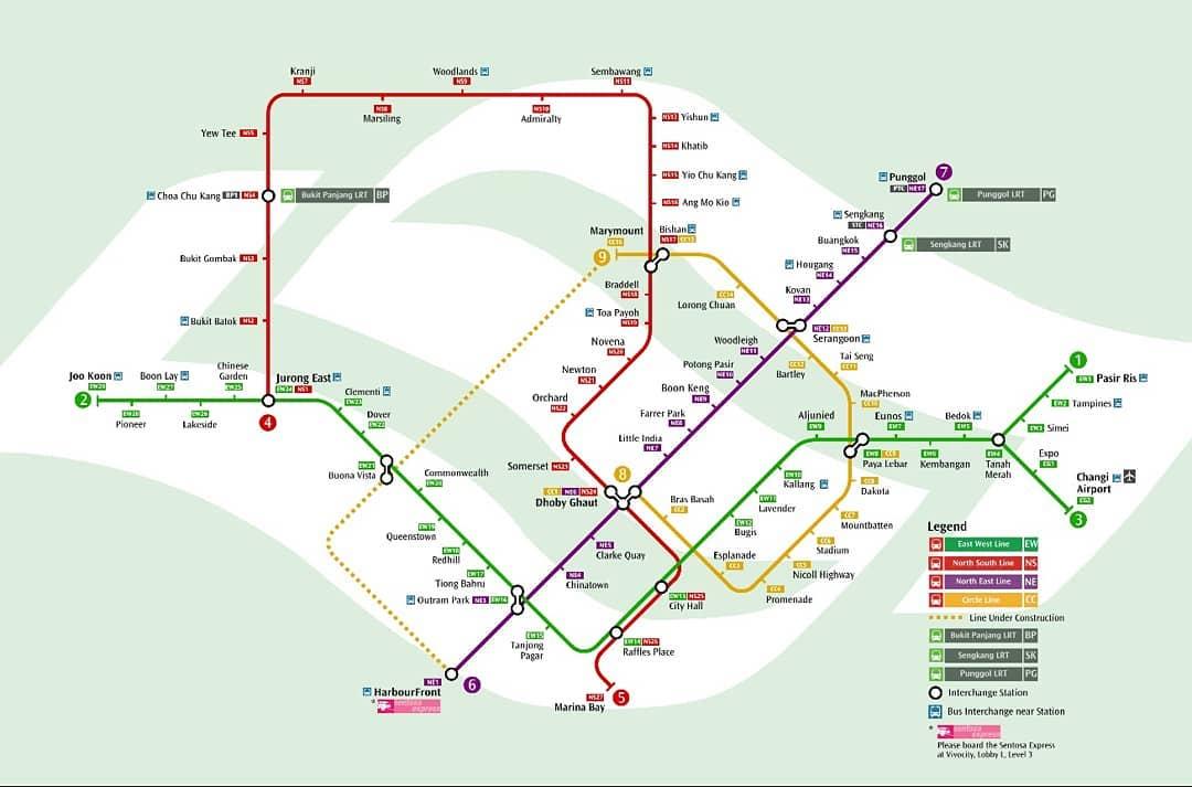 Peta MRT sebagai acuan liburan